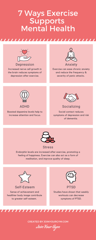7 Ways Exercise Supports Mental Health Infographic